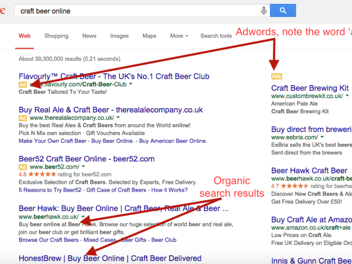 Should You Use Google Adwords?